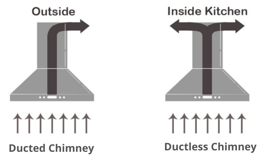 ducted vs ductless chimney